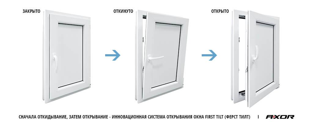 Система First Tilr открытие окна одним поворотом ручки AXOR
